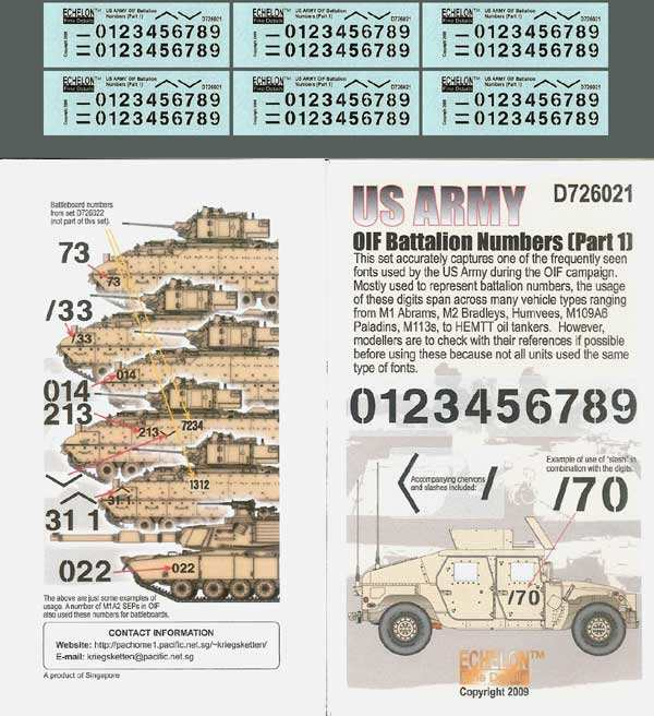 US Army OIF Battalion Numbers (Part 1)